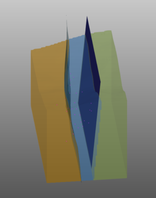 Fault block model